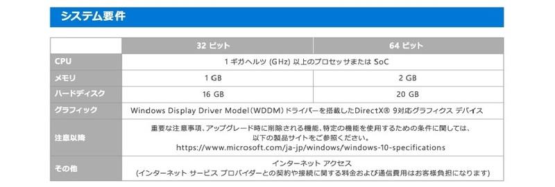 Windows 10 エディション情報
